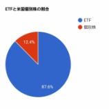 『現在のポートフォリオ【株式ETF&米国個別株&債券ETFの割合】』の画像