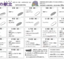 【画像】大阪市の給食、おいしそうと話題にw