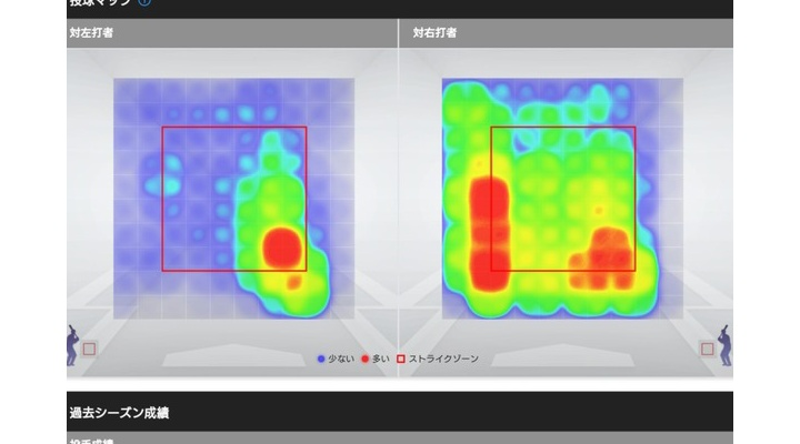 【 データ 】巨人・田口の投球マップが素晴らしい!