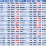 『7/28 ピーアーク北綾瀬ピーくんガーデン 旧イベ』の画像