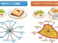 【朗報】コーンフレークの五角形、でかすぎるwwwww(画像あり)