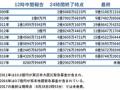 「24時間テレビ」今年の募金総額wwwww