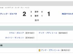 【マジョルカ vs ビルバオ】マジョルカがPKゲット! 1点差に詰め寄る!1-2!