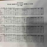 『【Jr6】埼玉県クラブユース選手権U12大会』の画像