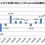 『バフェット太郎さん、2021年のS&P500は最低でも+8%です』の画像