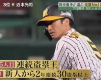 【阪神】S-PARK 1/100 走塁部門3位 近本光司!!