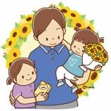 『【クリップアート】父の日・ひまわりの花束を送る子どもたちのイラスト』の画像