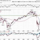 『【悲報】米国株ETF、投資資金の流出が過去最悪の規模で加速 長期パッシブ運用は机上の空論か』の画像