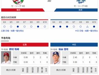 【実況・雑談】 8/11 中日vs広島(マツダスタジアム)18:00開始