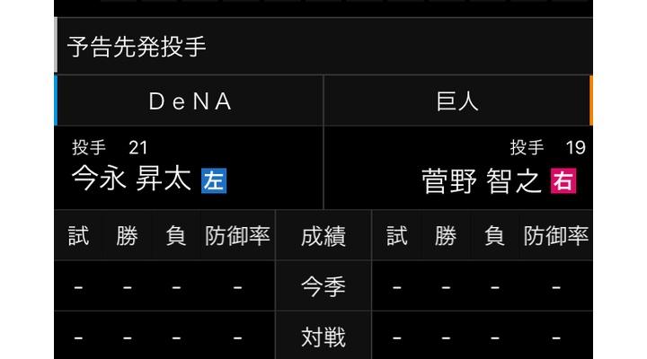 明日は投手戦不可避!巨人vsDeNAの先発→菅野vs今永!