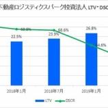 『三井不動産ロジスティクスパーク投資法人の第6期(2019年7月期)決算・一口当たり分配金は6,496円』の画像