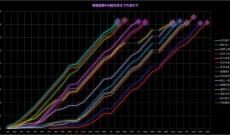 【乃木坂46】寺田蘭世さん、個握通算400部完売を達成    史上15人目   2期生3人目