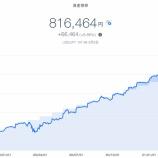 『【爆益!!】2021年3月1週目!THEO+docomoの資産運用状況は816,464円でした』の画像