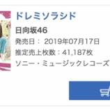 『【日向坂46】『ドレミソラシド』2日目でオリコン2位に・・・売り上げ41,187枚、累計401,972枚を記録!!!』の画像