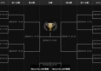 """U-20W杯16強で""""日韓戦""""実現の可能性は低い!? ポルトガルもアルゼンチンも強敵なので日本にとって苦しい戦いとなりそうだ"""