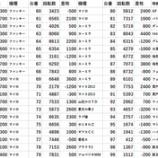 『10/17 エスパス新小岩 パン君』の画像