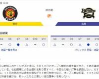 【虎実況】阪神 対 オリックス オープン戦(京セラ)[3/13]14:00~