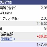 『今週末(1月15日)の保有資産評価額。1億4744万5292円(キリッ』の画像