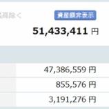 『【運用状況】2018年4月末の資産総額は5143万円でした!』の画像