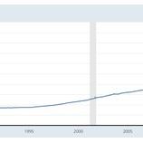 『米資産運用ストーン・リッジ社が1億ドルのビットコイン購入 相次いで米企業がビットコインを買う理由』の画像