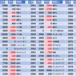 『8/27 エスパス渋谷新館 旧イベ』の画像