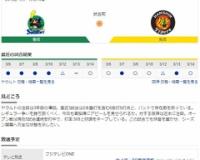 【虎実況】オープン戦 ヤクルト 対 阪神(神宮)[3/16]13:00~