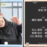 """『【乃木坂46】うおおお!!!松尾美佑の""""黒猫コスプレ""""が!!!!!!キタ━━━━(゚∀゚)━━━━!!!』の画像"""