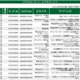 『アフリエイトのセルフバックでノーリスクで14万円稼ごう!』の画像