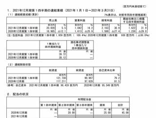 キヤノン電子 2021年12月期第1四半期決算