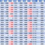 『3/15 エスパス渋谷本館 』の画像