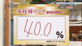 ドラマ「家政婦のミタ」、最終回視聴率40.0%…驚異的な数字を記録