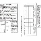 『実物資料集31 漢字の覚えさせかた 定着します』の画像