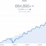 『【資産運用】2020年12月4週目!THEO+docomoの資産運用状況は684,895円でした。』の画像