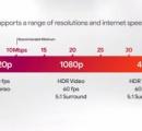 google「4K対応のゲーム機だよ!65時間で1TB通信するよ!」