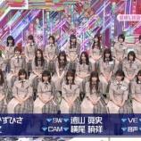 『内容がリアルすぎる・・・業界関係者がリークした欅坂46の『けやかけ』スタジオ内の様子が・・・』の画像
