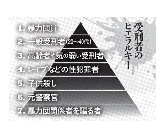 しばき隊の高橋直輝こと添田充啓容疑者(43)を防衛省職員への傷害容疑他で起訴