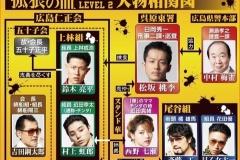 【速報】西野七瀬、スナックのママ役で『孤狼の血』続編出演決定!!
