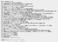 AKB48グループ成人式コンサート セットリスト・感想などまとめ!