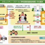 『地域協働学校の仕組みについて-岡山市の取り組みを視察-』の画像
