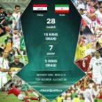 ◆悲報◆イラン代表逝く…AT劇的弾でイラクに破れC組3位に転落…2次予選落ちの危機!