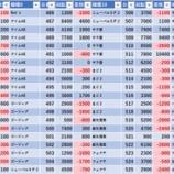 『2/23 キコーナ茅ヶ崎 ちゅんげーリサーチ』の画像