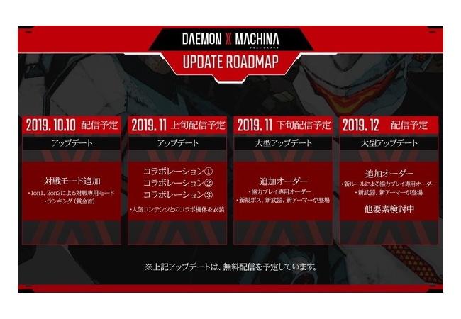 【無料】デモンエクスマキナの対戦解禁日10月10日!!今後のアップデート内容