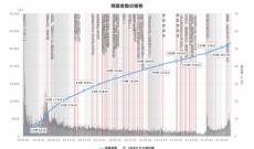 【乃木坂46】寺田蘭世と渡辺みり愛の「猫舌」視聴者42,083人、ギフト553,282円!