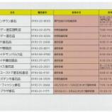 『4/28(火)~5/6(水)までの釜石市内スーパー等店舗営業情報』の画像