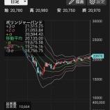 『上昇継続中、日経平均先物いよいよ21000円代間近』の画像