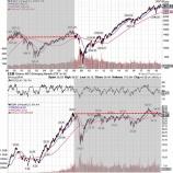 『【20%ルール】堅実な投資家が市場平均を上回るための投資戦略』の画像