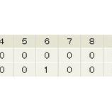 『【野球】セ・リーグ T2-2D[6/27] 延長12回引き分け…メッセ-大野両先発好投 10表ルナ勝ち越し弾・その裏関本同点打 阪神12裏好機も』の画像