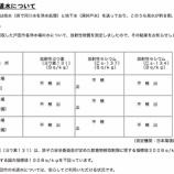 『戸田市の水道 4月20日の独自検査では放射性ヨウ素・セシウムのいずれも不検出』の画像