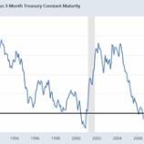 『米長短金利が12年ぶりに逆転 2020年にもリセッションか 』の画像
