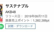 AKB48最新曲「サステナブル」発売週の配信DLがたった2122DLだった…